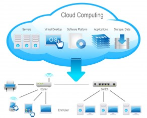 ( Cloud ) Servers en Desktops